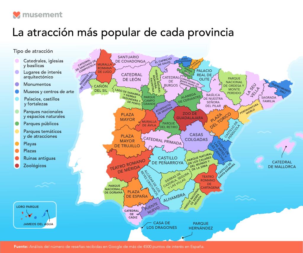 Las atracciones turísticas más importantes de España por provincia